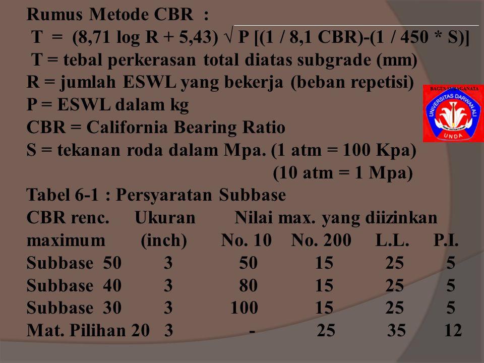 Rumus Metode CBR : T = (8,71 log R + 5,43) √ P [(1 / 8,1 CBR)-(1 / 450 * S)] T = tebal perkerasan total diatas subgrade (mm)